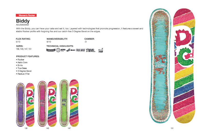 DC SHOES SNOWBOARD BIDDY - LM BOARD STORE