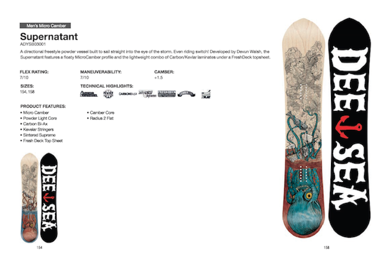 DC SHOES SNOWBOARD SUPERNATANT - LM BOARD STORE