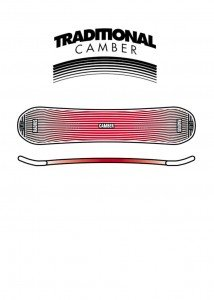 SNOWBOARD TRADITIONAL CAMBER - LM BOARD STORE